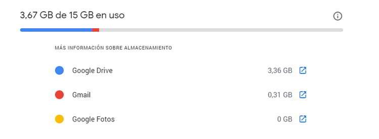 Espacio utilizado en una cuenta antes de liberar almacenamiento en Gmail