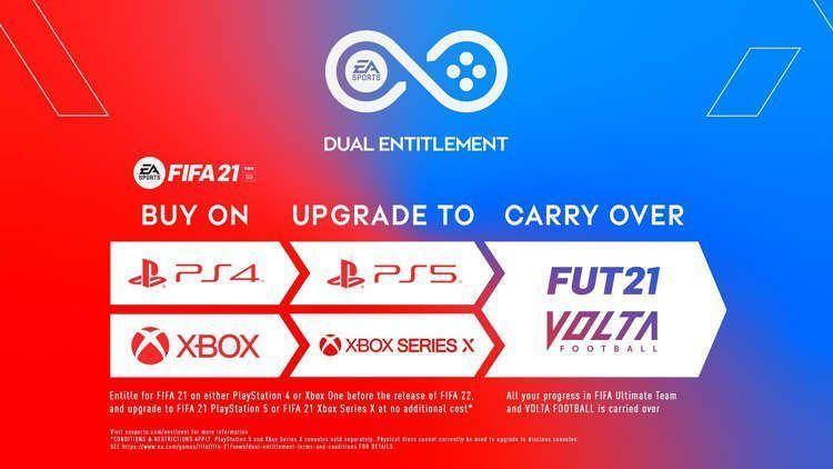 doble versión en fifa 21para actualizarel juego a la nueva generación
