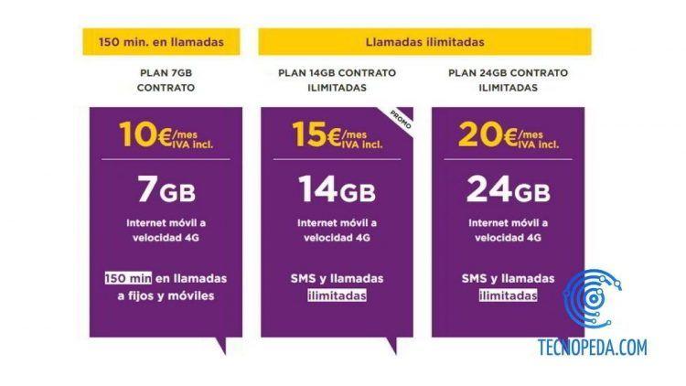 Comparativa de tarifas móviles