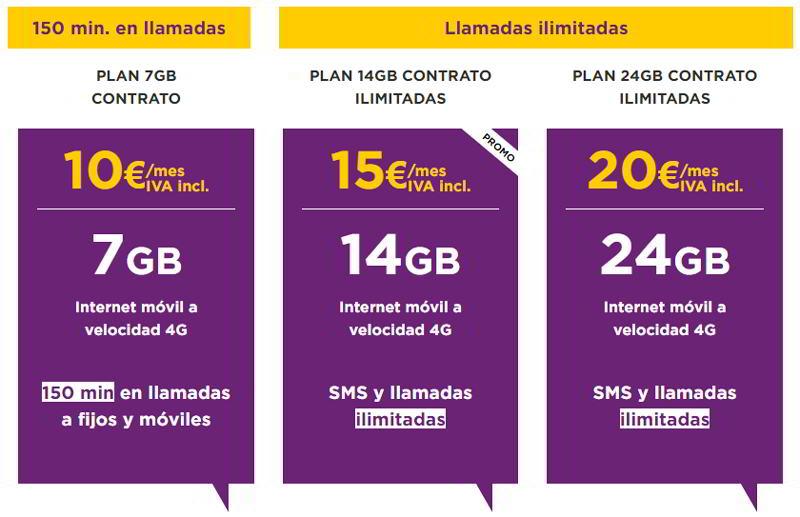 mejor tarifa móvil