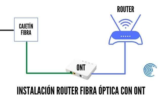 Configurar un router Tp Link para fibra óptica